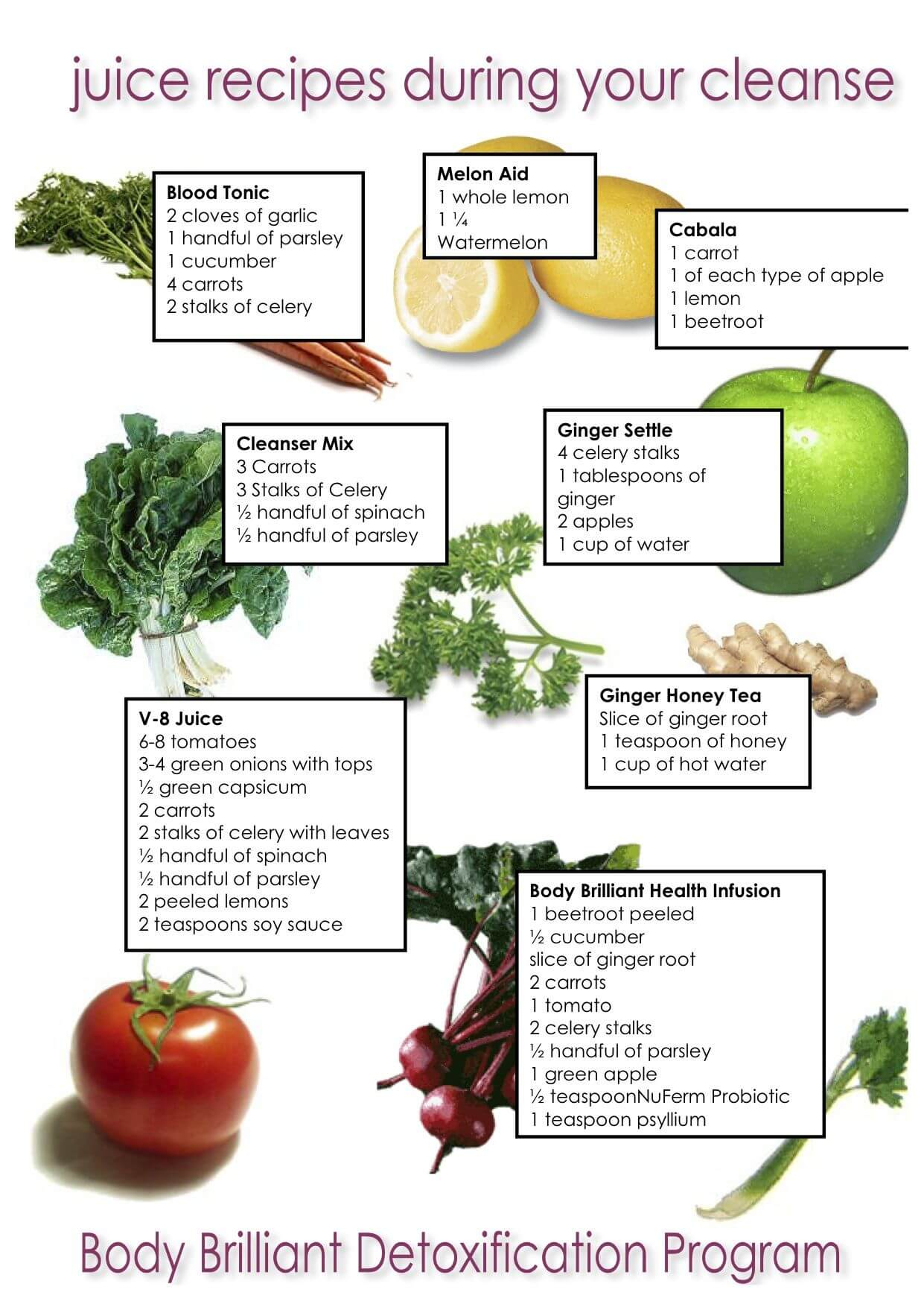 Juicing Recipe during cleanse