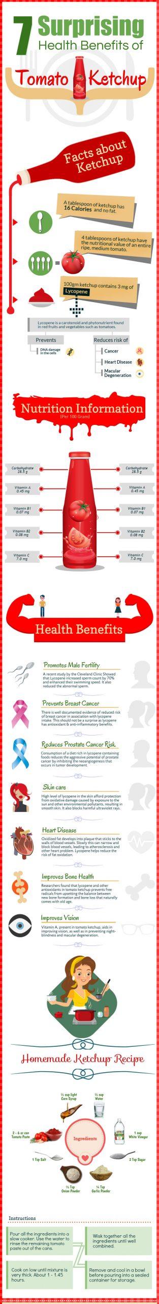benefits of tomato ketchup